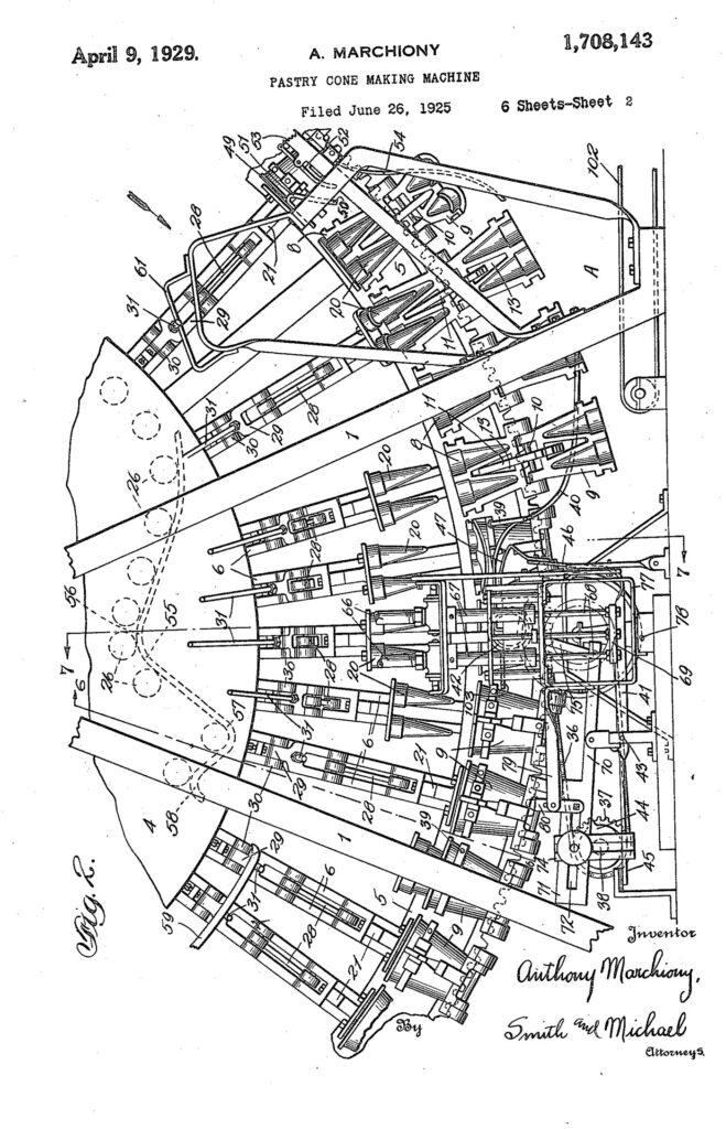 Il brevetto del 1929 di A. Marchiony