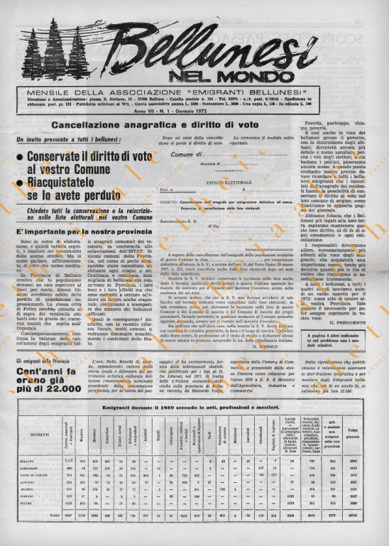 Bellunesi nel mondo n. 1 gennaio 1972