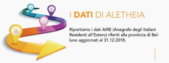Dati Aire al 31 dicembre 2018 - Belluno e Veneto